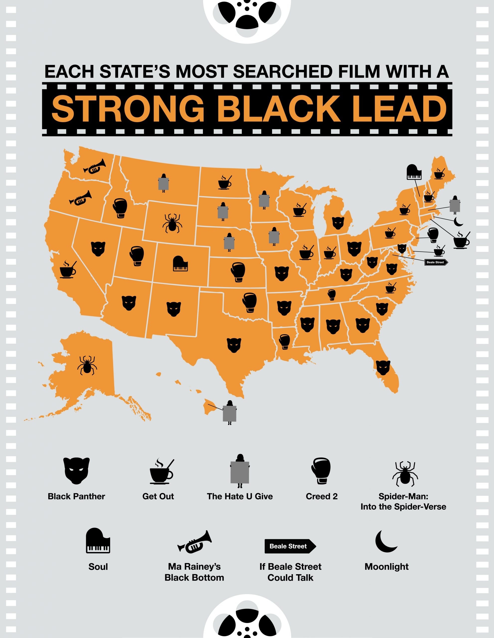 Each State's Most Searched Film with a strong black lead